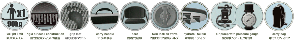 Rip Tide SUP & Kakak / HYDRO-FORCE / Bestway 65067 の機能一覧